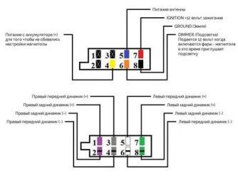 Как подключить магнитолу без разъема?