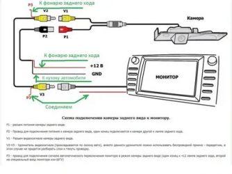 Как подсоединить камеру заднего вида к магнитоле?