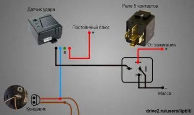 Подключение датчика удара к штатной сигнализации